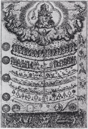 Drawing of the great chain of being from Retorica Christiana (1579) by Didacus Valdes